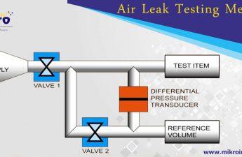 Air Leak Testing Method