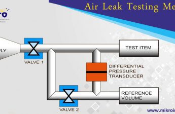 Air Leak Testing Method