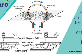 Eddy Current testing for cracks and flow